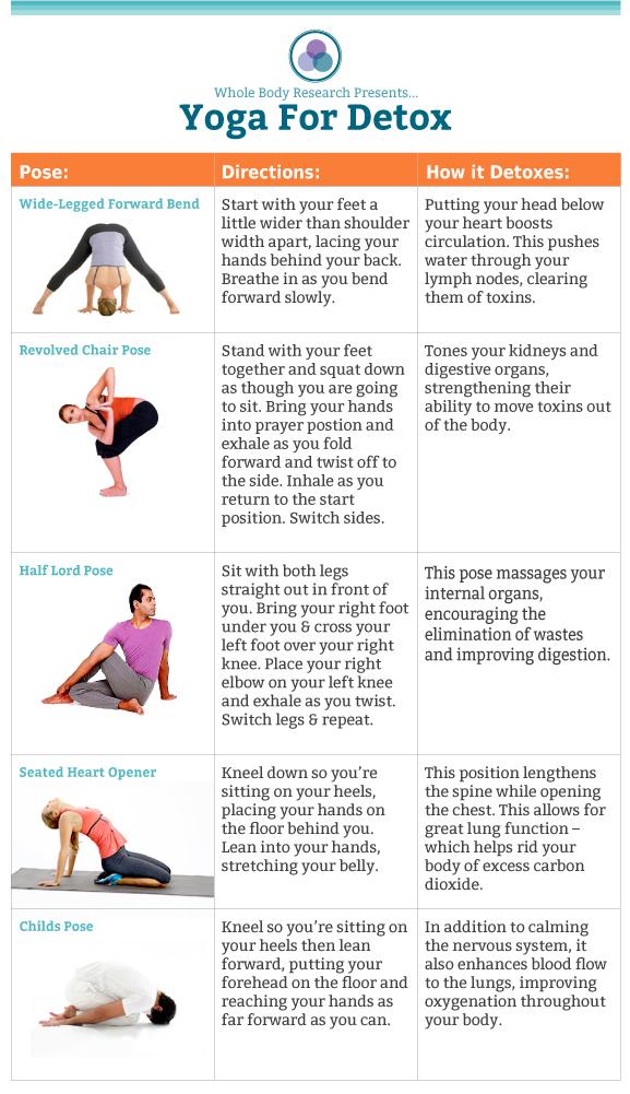 Yoga Detox: 5 Poses That Improve Digestion & Promote ...